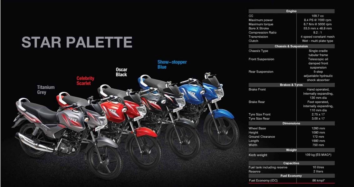 TVS StarCity+ spec and colour options