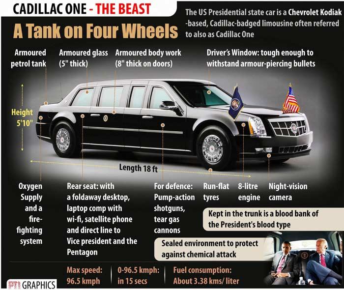 Obama's Car