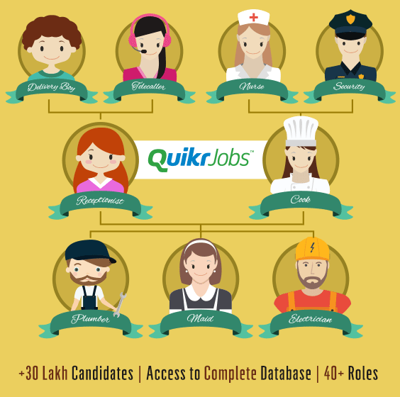 Use QuikrJobs To Find The Right Candidate Today