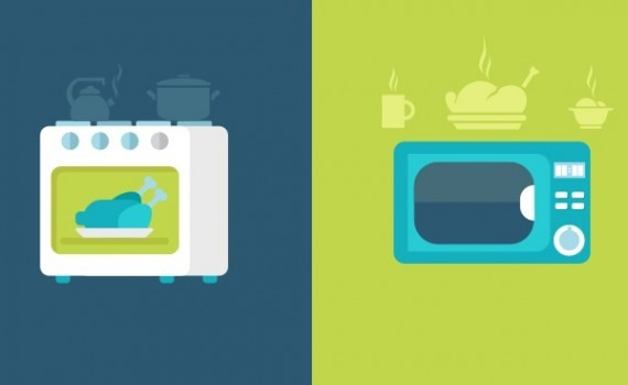 top microwave brands in india